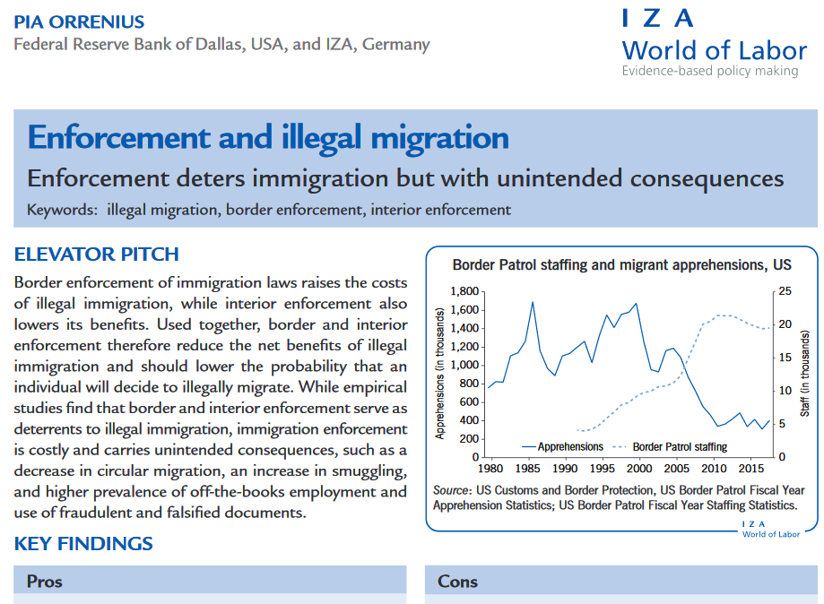 Enforcement and illegal migration